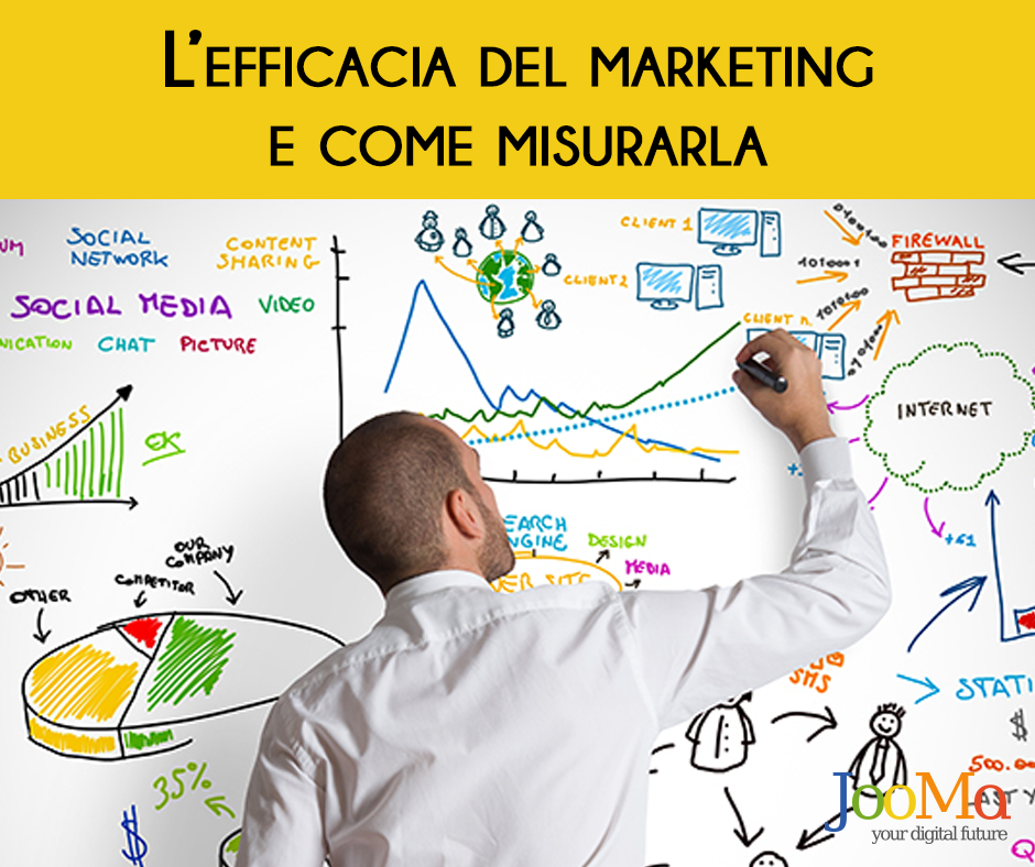 Efficacia Marketing e come misurarla